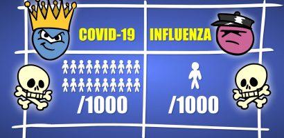 Koronavírus kisokos