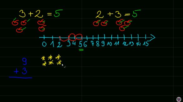Matematika: Maradék kezelése összeadásnál