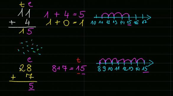 Matematika: Összeadás 2-es szint