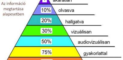 Az ideális iskola hat jellemzője