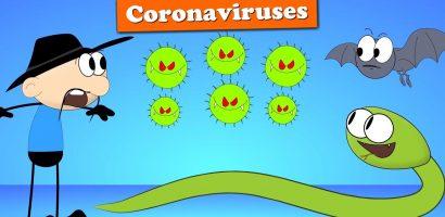 Alapfokú angol nyelvtanfolyam koronavírus módra