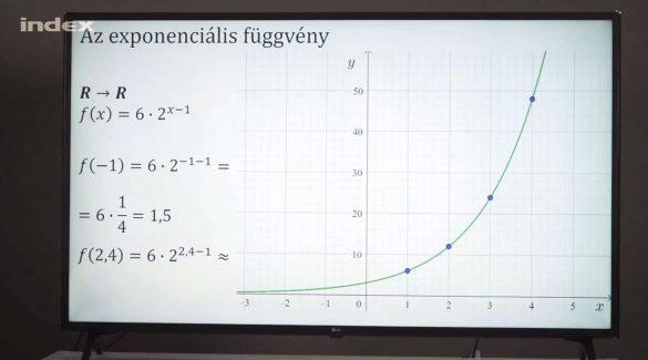 Matematika – Mértani sorozat, exponenciális függvény, logaritmus