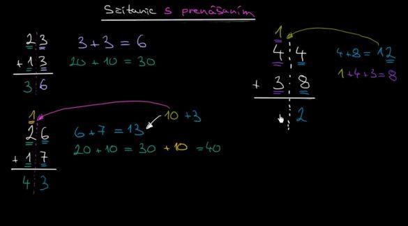 Matematika alapiskolásoknak szlovákul