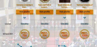 A kassai Pavol Jozef Šafárik Egyetem az ország legjobb egyeteme