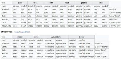 Főnevek ragozási mintái