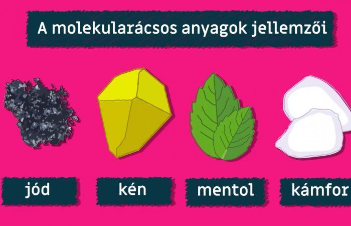 Molekularácsos anyagok
