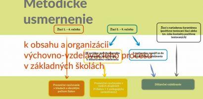AzÁllami PedagógiaiIntézet (ŠPÚ) aktuális útmutatója