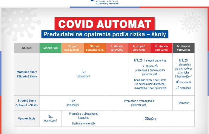 iskola COVID automata