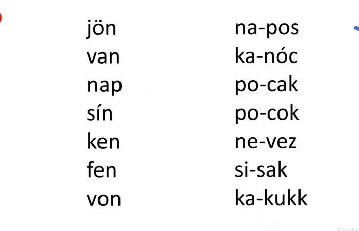 Olvasás 1. osztály – betűtanulás (n betű)