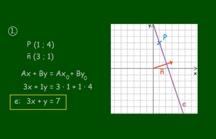 MATEK 11. osztály – Egyenes egyenlete