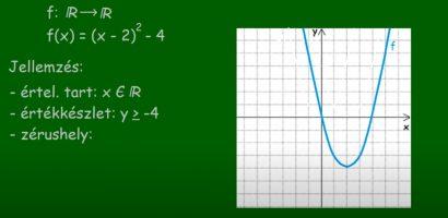 MATEK 9-10. osztály – Függvények jellemzése