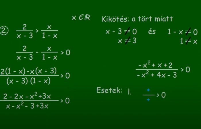 MATEK 10. osztály – Másodfokú egyenlőtlenségek