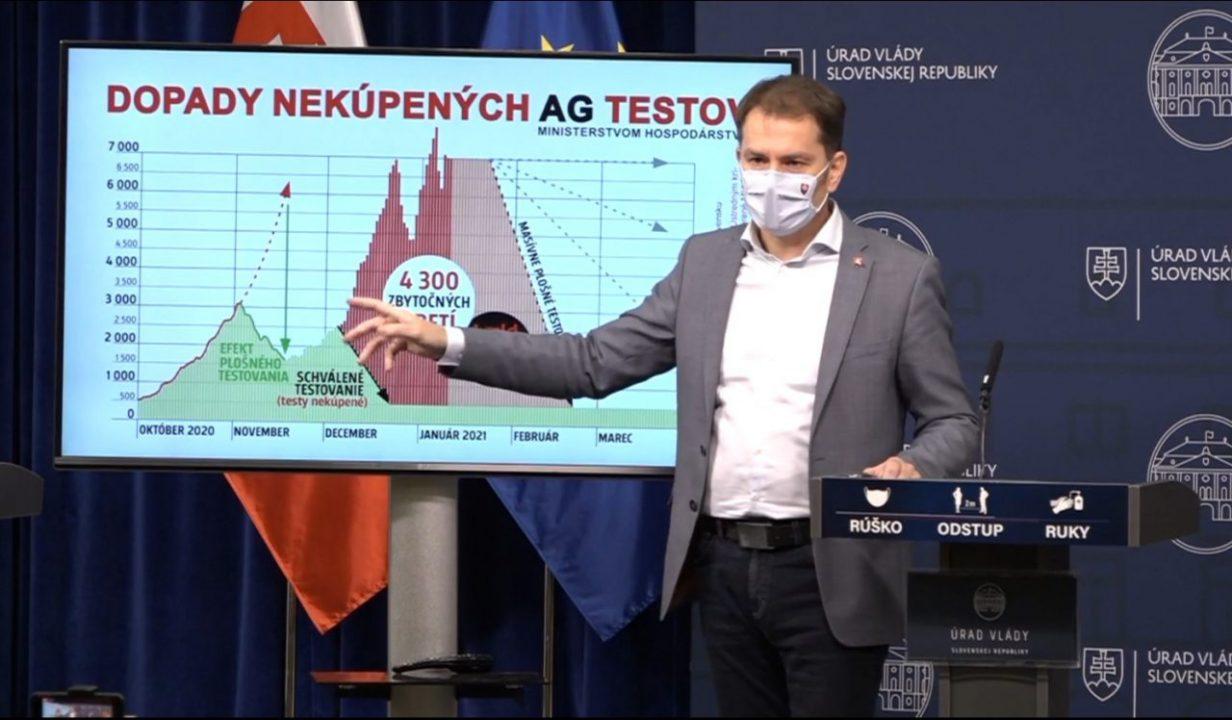 Matovič sajtó január tesztelés