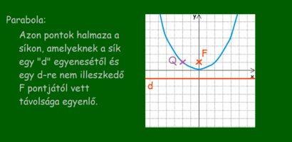 MATEK 11. osztály – Parabola tengelyponti egyenlete