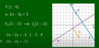 MATEK 11. osztály – Pont és egyenes a koordináta-rendszerben