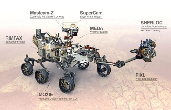 A Perseverance rover holnap landol a Marson