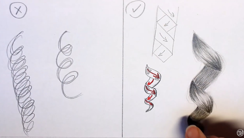 Rajz - hogyan rajzoljunk göndör hajat