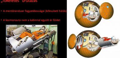 A Vosztok-1 sikeres útja és ami mögötte van