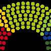 Szlovákia választási rendszere
