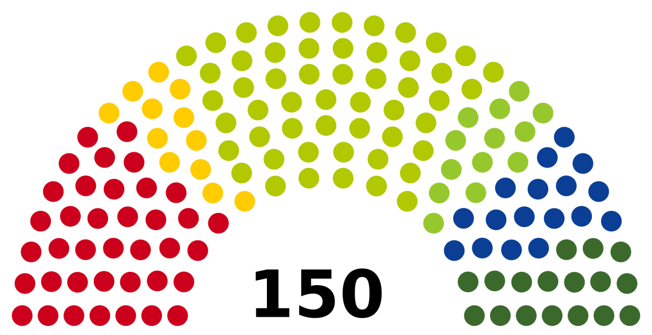 2020-as szlovákiai parlamenti választás