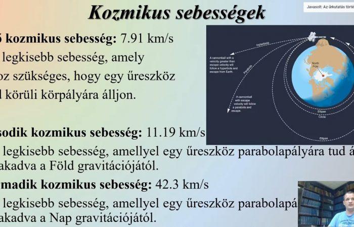 Az űrkutatás története I./1.: Az első lépések a világűr felé