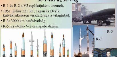 Az űrkutatás története I./2.: Az űrverseny kezdete