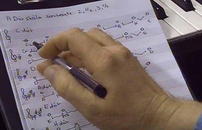 Zeneelmélet – keresztes dúr skálák