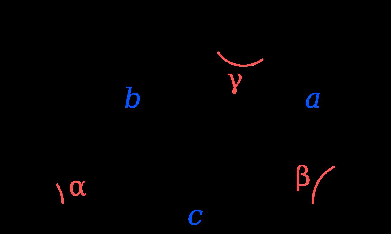 A háromszög-egyenlőtlenség