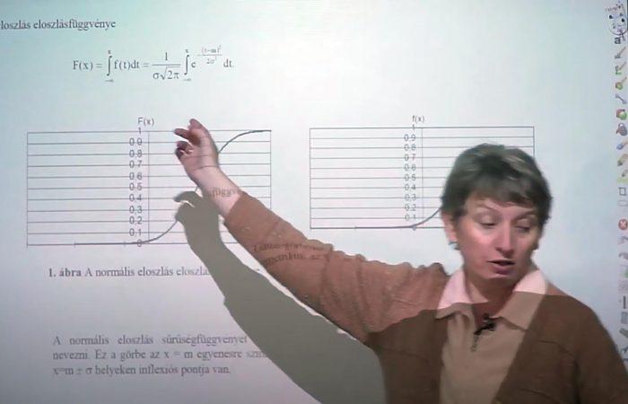 Távtanítás – Középiskola 4. o. – Gauss-eloszlás